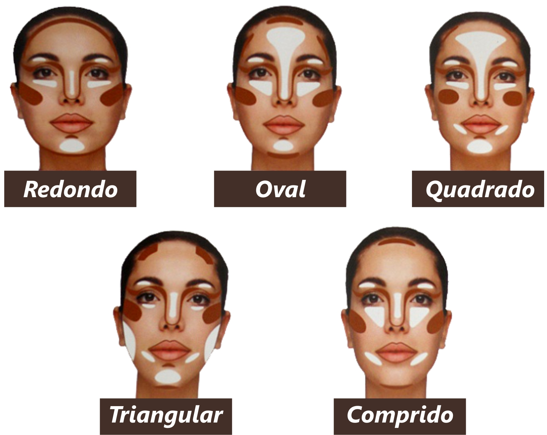 Схема контурирование лица консилером