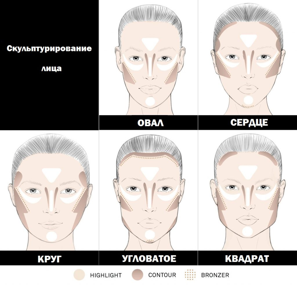 Схема лица для нанесения макияжа 12